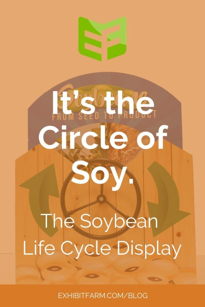 Orange promotional graphic about the Soybean Life Cycle Display.